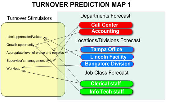 turnover prediction map 1
