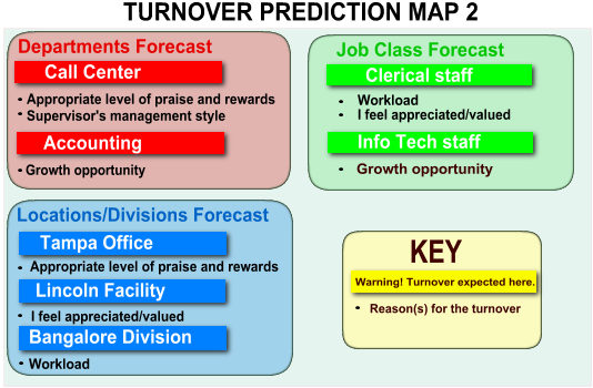 turnover prediction map 2
